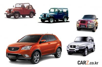 different versions of Korando over the years